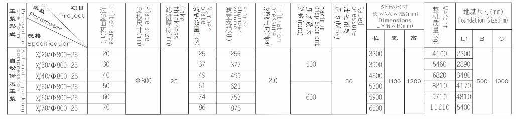 800型圆形滤板参数